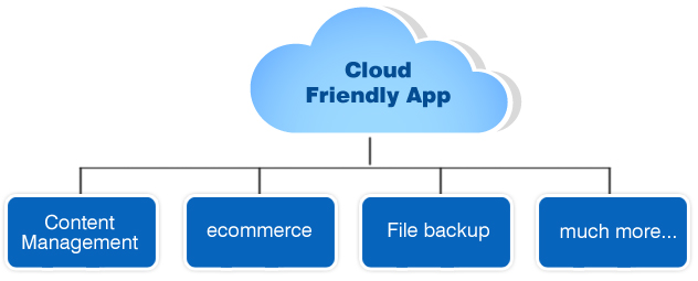 cloud-friendly-app